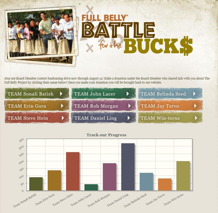 Full Belly Project Battle for the Bucks